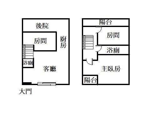 愛迪生全新電梯泳池花園別墅- 0856996