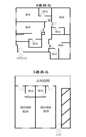 清大馬偕愛買商圈6套房投資標的- 1153348