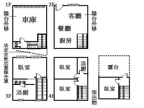 青草湖煙波飯店旁美透天- 1132415