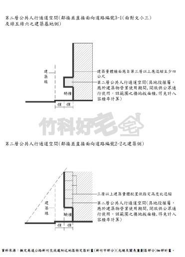 關埔重劃區-空橋計劃